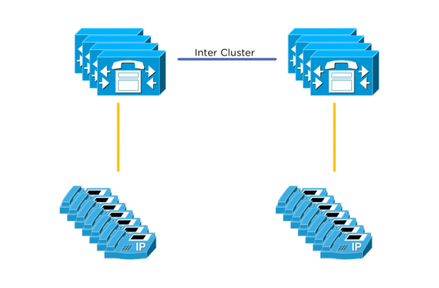 cluster-scale